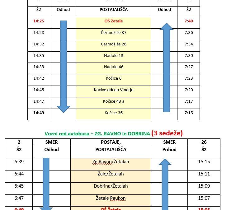 ŠOLSKI PREVOZI 2019-2020 od 4. 11. 2019 dalje
